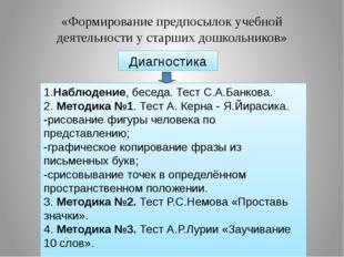 Диагностика 1.Наблюдение, беседа. Тест С.А.Банкова. 2. Методика №1. Тест А. К