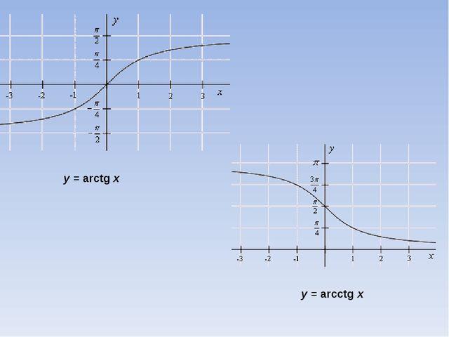y =arctgx y =arcctgx