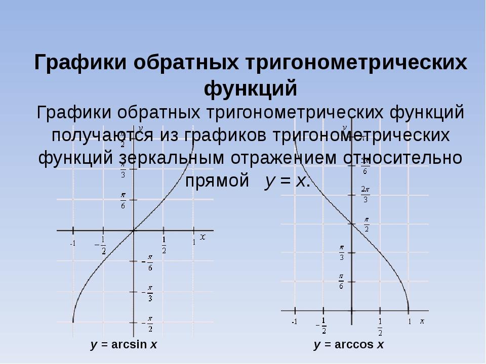 Графики обратных тригонометрических функций Графики обратных тригонометрическ...