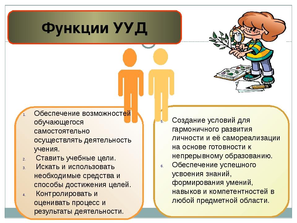 Обеспечение возможностей обучающегося самостоятельно осуществлять деятельност...