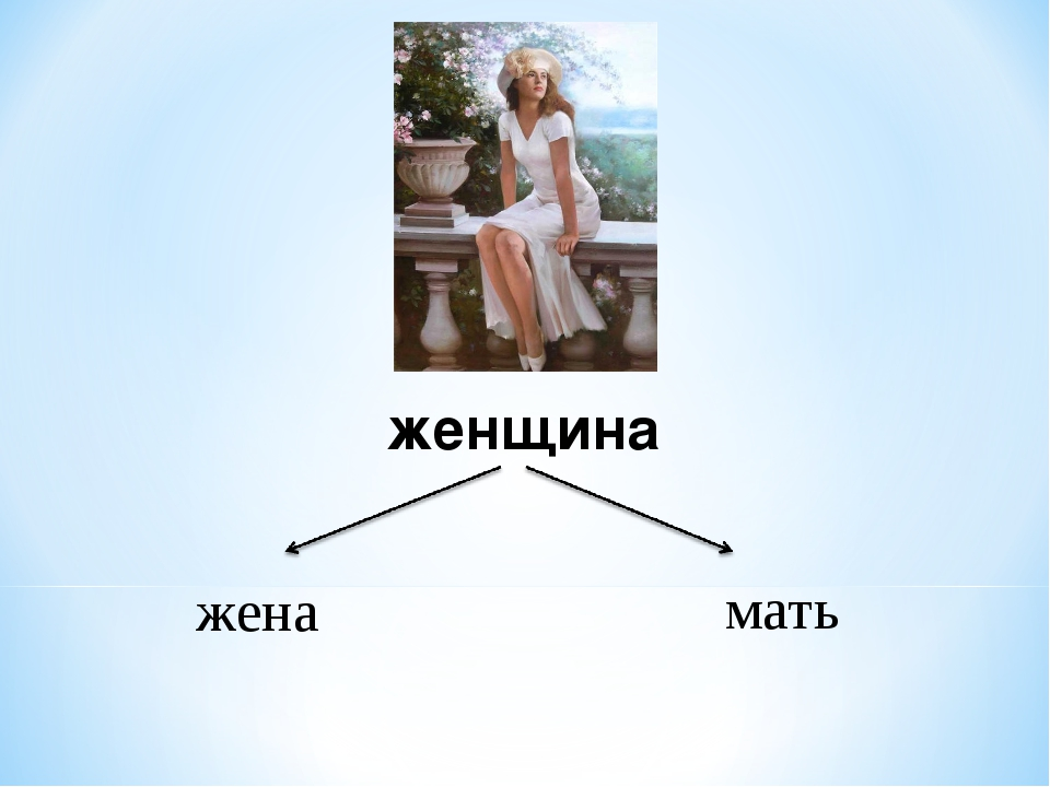 женщина жена мать