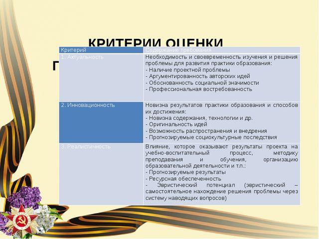 КРИТЕРИИ ОЦЕНКИ ПЕДАГОГИЧЕСКОГО ПРОЕКТА Критерий Содержание требования 1. А...