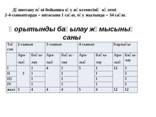 Дүниетану пәні бойынша оқу жүктемесінің көлемі: 2-4-сыныптарда – аптасына 1 с