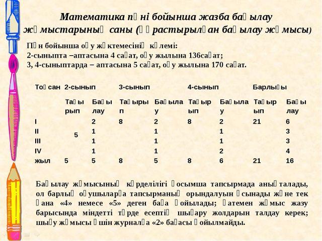 Математика пәні бойынша жазба бақылау жұмыстарының саны (құрастырылған бақыла...