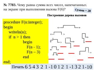 procedure F(n:integer); begin  writeln(n);  if n > 1 then
