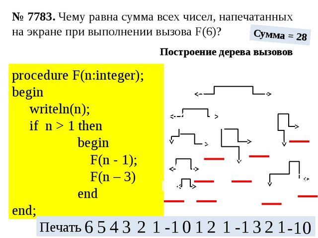 procedure F(n:integer); begin  writeln(n);  if n > 1 then ...