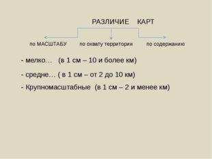 РАЗЛИЧИЕ КАРТ по МАСШТАБУ по охвату территории по содержанию - мелко… (в 1 с