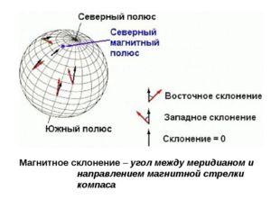 Магнитное склонение – угол между меридианом и направлением магнитной стрелки