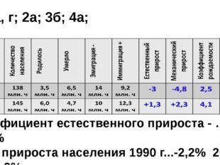 1а, г; 2а; 3б; 4а; коэффициент естественного прироста - … +5,1% темп прироста