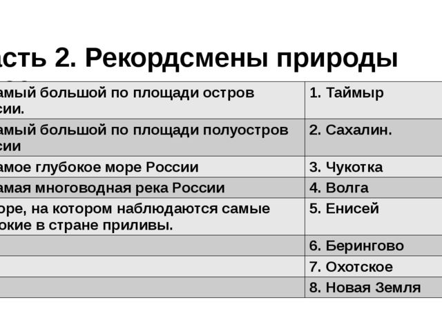 Часть 2. Рекордсмены природы России 1. Самый большой по площади остров России...
