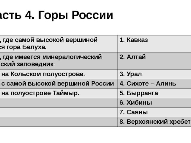 Часть 4. Горы России 1. Горы, где самой высокой вершиной является гора Белуха...