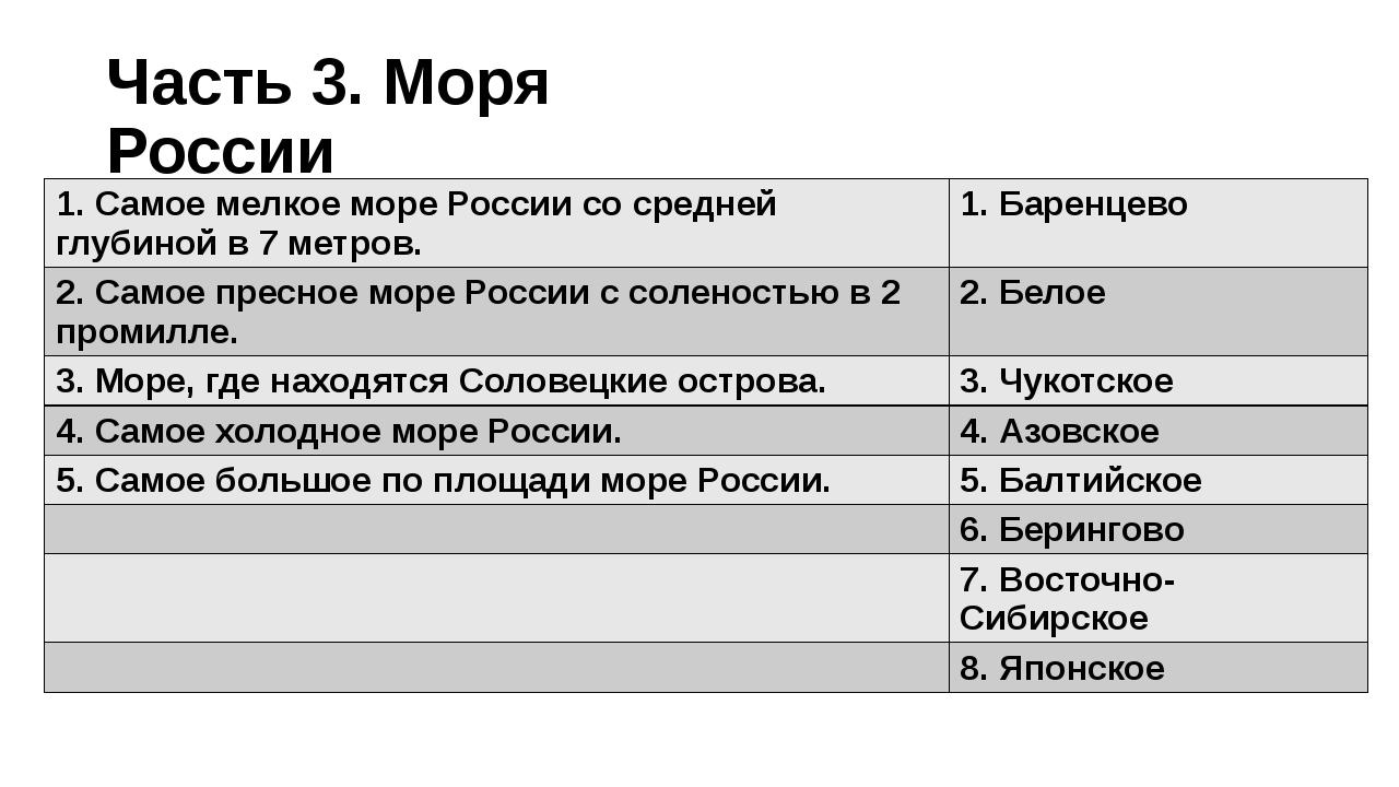 Часть 3. Моря России 1. Самое мелкое море России со средней глубиной в 7 метр...