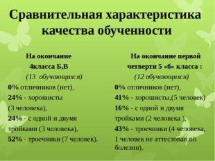 Сравнительная характеристика качества обученности  На окончание 4кла
