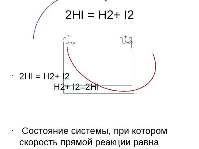 2HI = H2+ I2 2HI = H2+ I2 H2+ I2=2HI Состояние системы, при котором скорость...