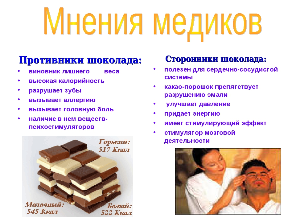 Противники шоколада: виновник лишнего веса высокая калорийность разрушает зуб...