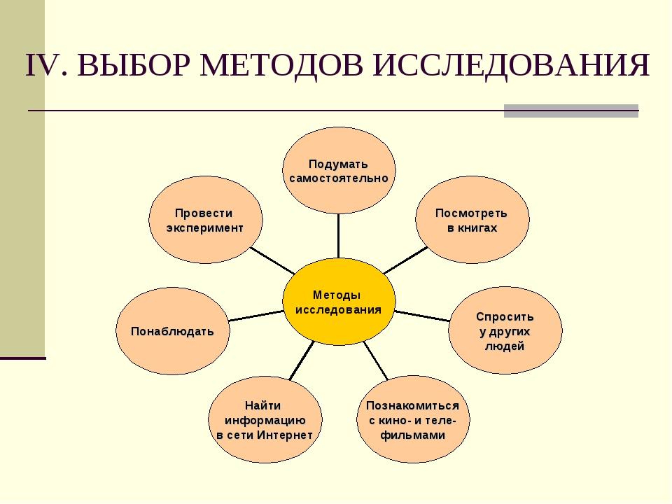 IV. ВЫБОР МЕТОДОВ ИССЛЕДОВАНИЯ