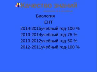 Качество знаний /показатель за 4 лет работы/ Биология ЕНТ 2014-2015учебный го
