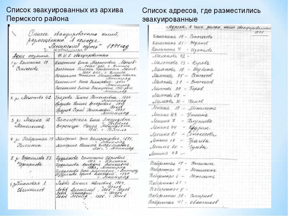 Список эвакуированных из архива Пермского района Список адресов, где размести...