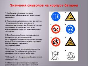 Значения символов на корпусе батареи 1 Необходимо соблюдать указания, приведе