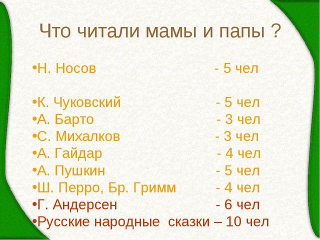 Что читали мамы и папы ? Н. Носов - 5 чел К. Чуковский - 5 чел А. Барто - 3 ч...