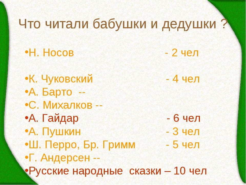 Что читали бабушки и дедушки ? Н. Носов - 2 чел К. Чуковский - 4 чел А. Барто...