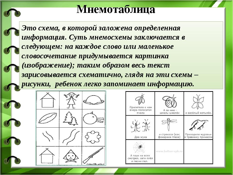 мнемотехника картинки для презентации дом