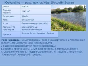 Юрюза́нь— река, приток Уфы (бассейн Волги). Река Юрюзань-«Быстрая река»,