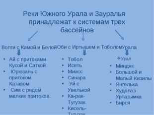 Реки Южного Урала и Зауралья принадлежат к системам трех бассейнов Волги с Ка