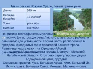 Ай— река на Южном Урале, левый приток реки Уфа. По физико-географическим ус