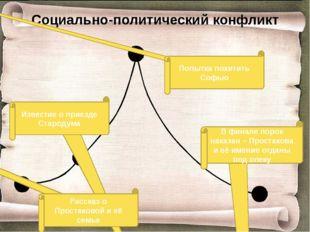 Социально-политический конфликт Экспозиция Завязка Кульминация Развязка Расск