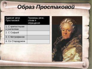 Образ Простаковой Адресат речиПростаковой Примеры речи, слова и обращения 1.