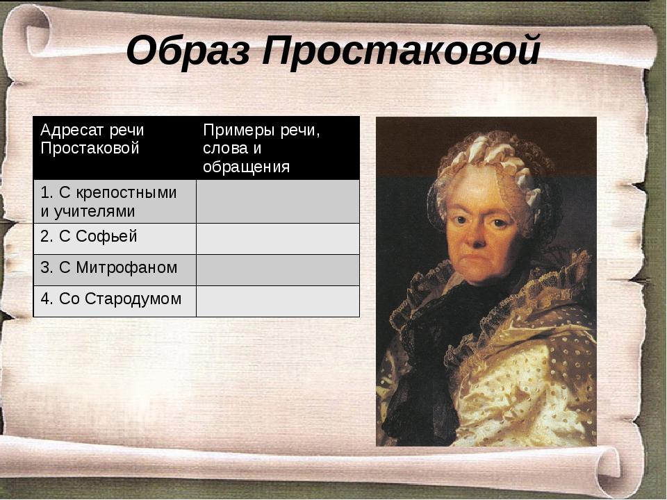 Образ Простаковой Адресат речиПростаковой Примеры речи, слова и обращения 1....