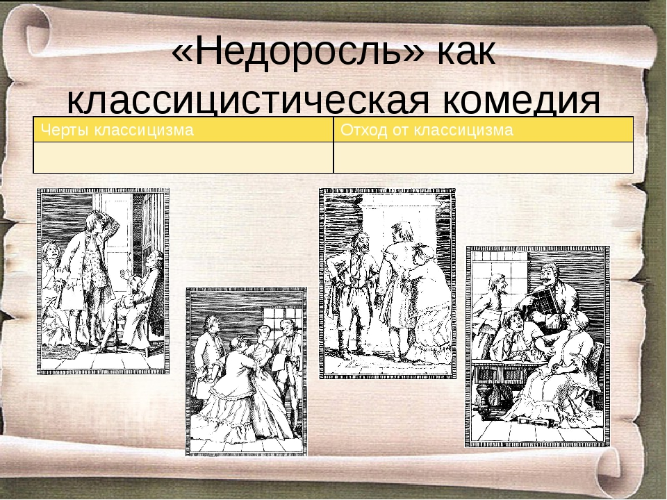 «Недоросль» как классицистическая комедия Черты классицизма Отход от классици...