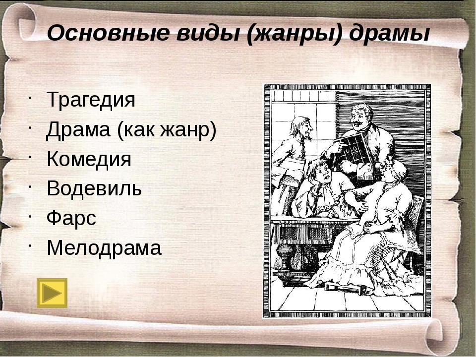 Основные виды (жанры) драмы Трагедия Драма (как жанр) Комедия Водевиль Фарс М...