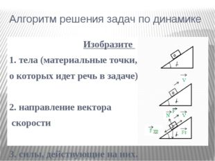 Алгоритм решения задач по динамике Изобразите 1. тела (материальные точки, о