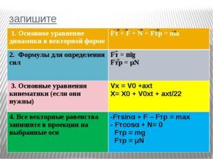 запишите 1. Основное уравнение динамики в векторной форме Fт +F +N + Fтр=ma 2