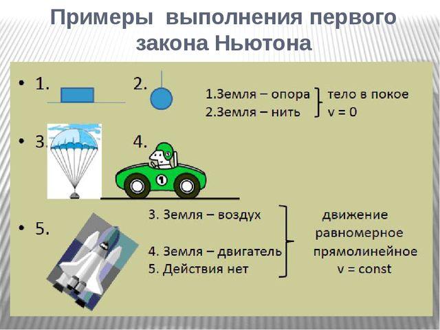 Примеры выполнения первого закона Ньютона