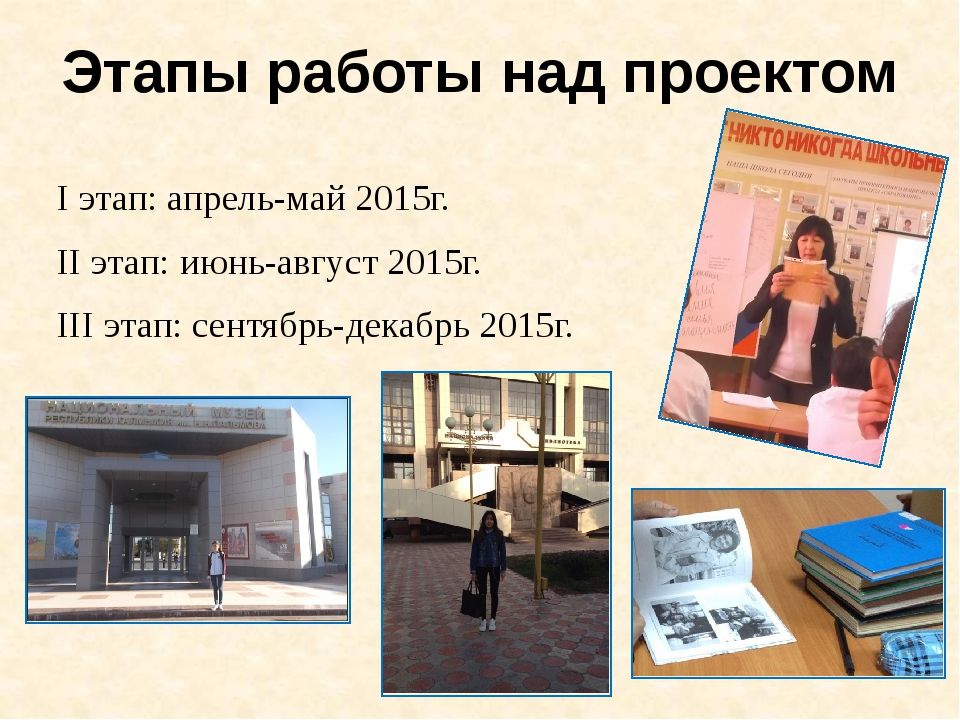 Этапы работы над проектом I этап: апрель-май 2015г. II этап: июнь-август 2015...
