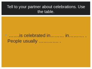 …….is celebrated in……… in………. . People usually …………. . Tell to your partner