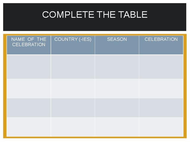 COMPLETE THE TABLE NAMEOF THE CELEBRATION COUNTRY (-IES) SEASON CELEBRATION