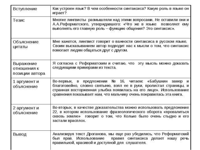 ВступлениеКак устроен язык? В чем особенности синтаксиса? Какую роль в языке...