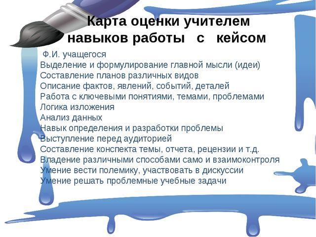 Ф.И. учащегося Выделение и формулирование главной мысли (идеи) Составление п...