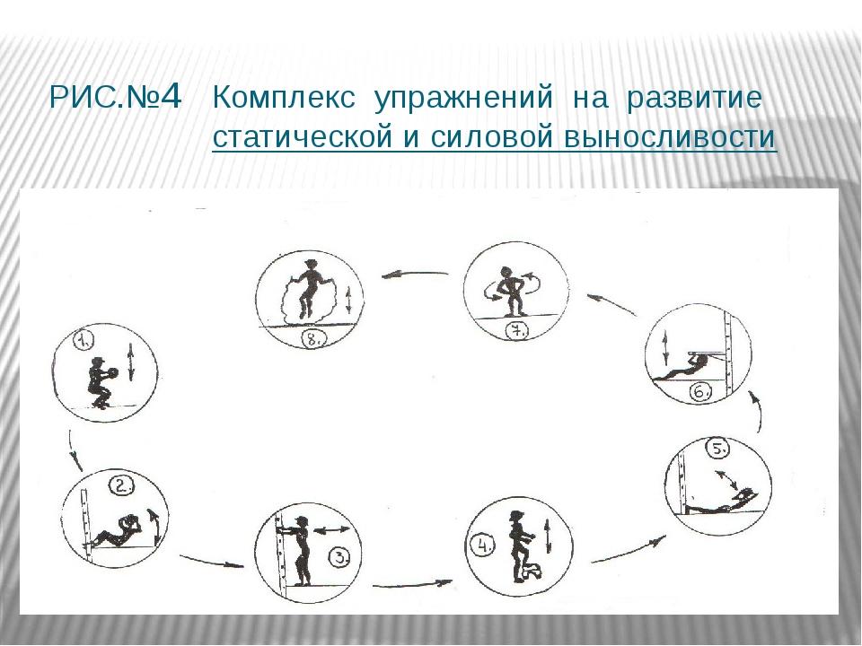 РИС.№4 Комплекс упражнений на развитие статической и силовой выносливости