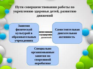 Пути совершенствования работы по укреплению здоровья, развитию движений. Пути