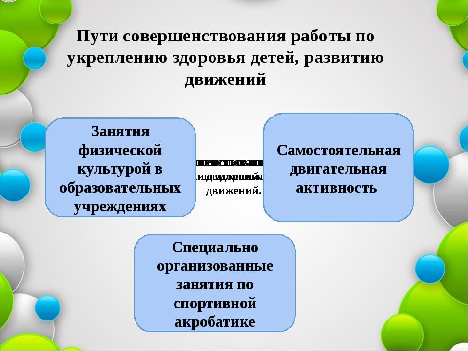 Пути совершенствования работы по укреплению здоровья, развитию движений. Пути...