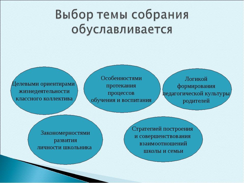Целевыми ориентирами жизнедеятельности классного коллектива Закономерностями...