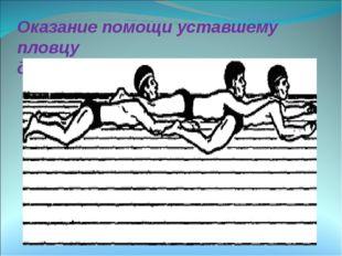 Оказание помощи уставшему пловцу двумя спасателями Оказание помощи пострадав