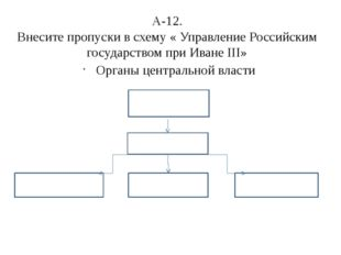 А-12. Внесите пропуски в схему« Управление Российским государством при Иване