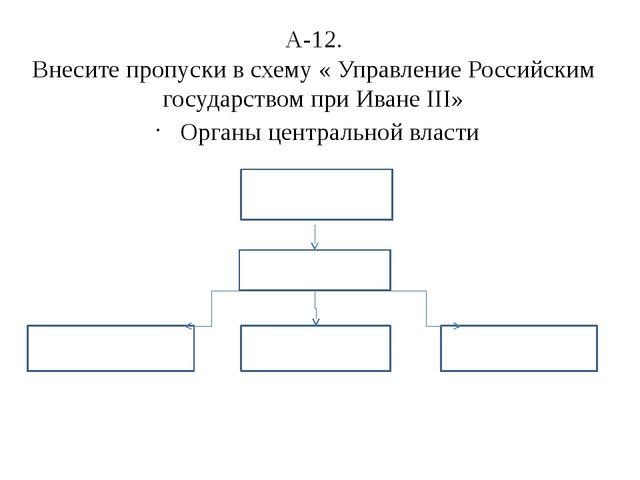 А-12. Внесите пропуски в схему« Управление Российским государством при Иване...