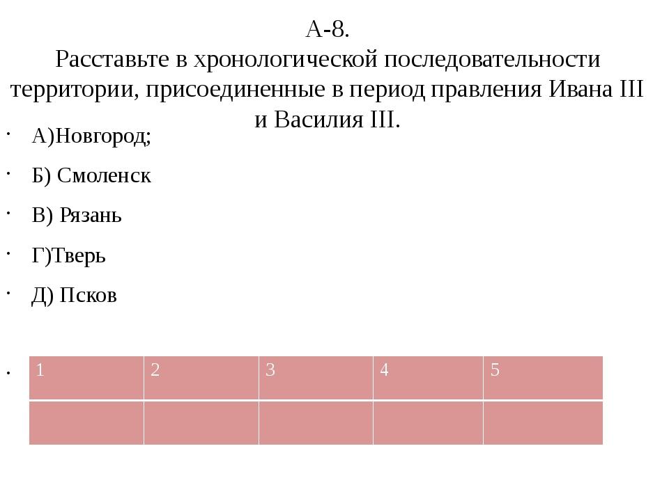 А-8. Расставьте в хронологической последовательности территории, присоединенн...